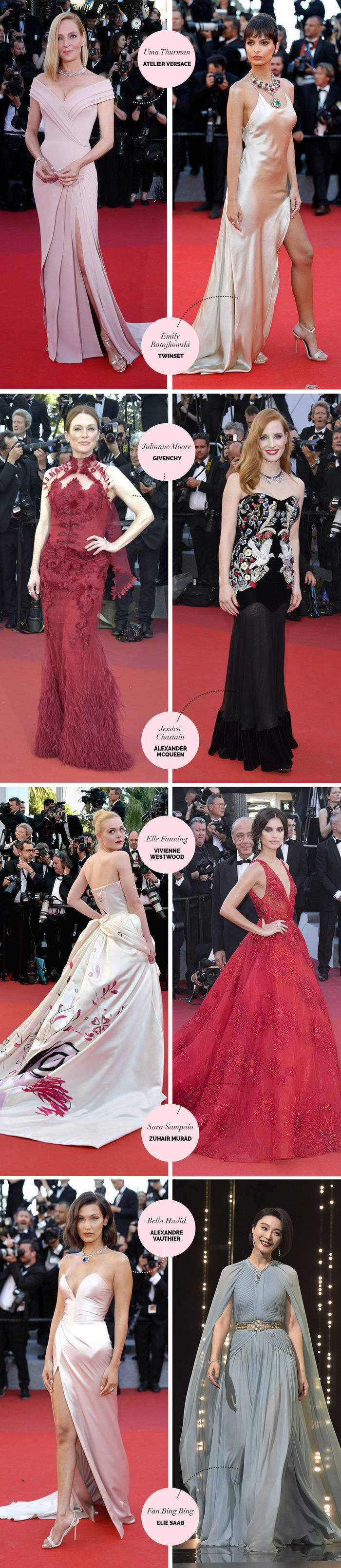 Layla Monteiro Bella Hadid Elle Fanning melhores looks Festival De Cannes 2017